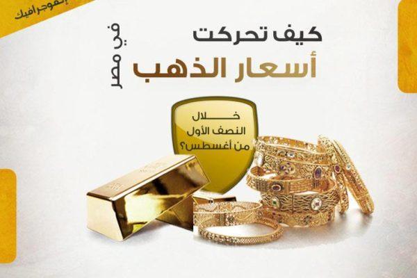 أسعار الذهب في مصر ترتفع 43 جنيها للجرام خلال 15 يوما (إنفوجرافيك)