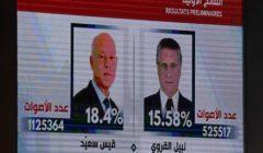 بعد حملة انتخابية شيقة تونس تختار: سعيّد أم القروي؟