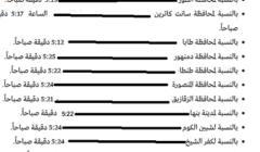 موعد عيد الفطر 2020 في مصر والدول العربية وأحدث صور التهنئة به