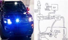 """فورد تطور نظام """"التدفئة"""" لقتل فيروس """"كورونا"""" عبر الحرارة المرتفعة في سيارات الشرطة"""